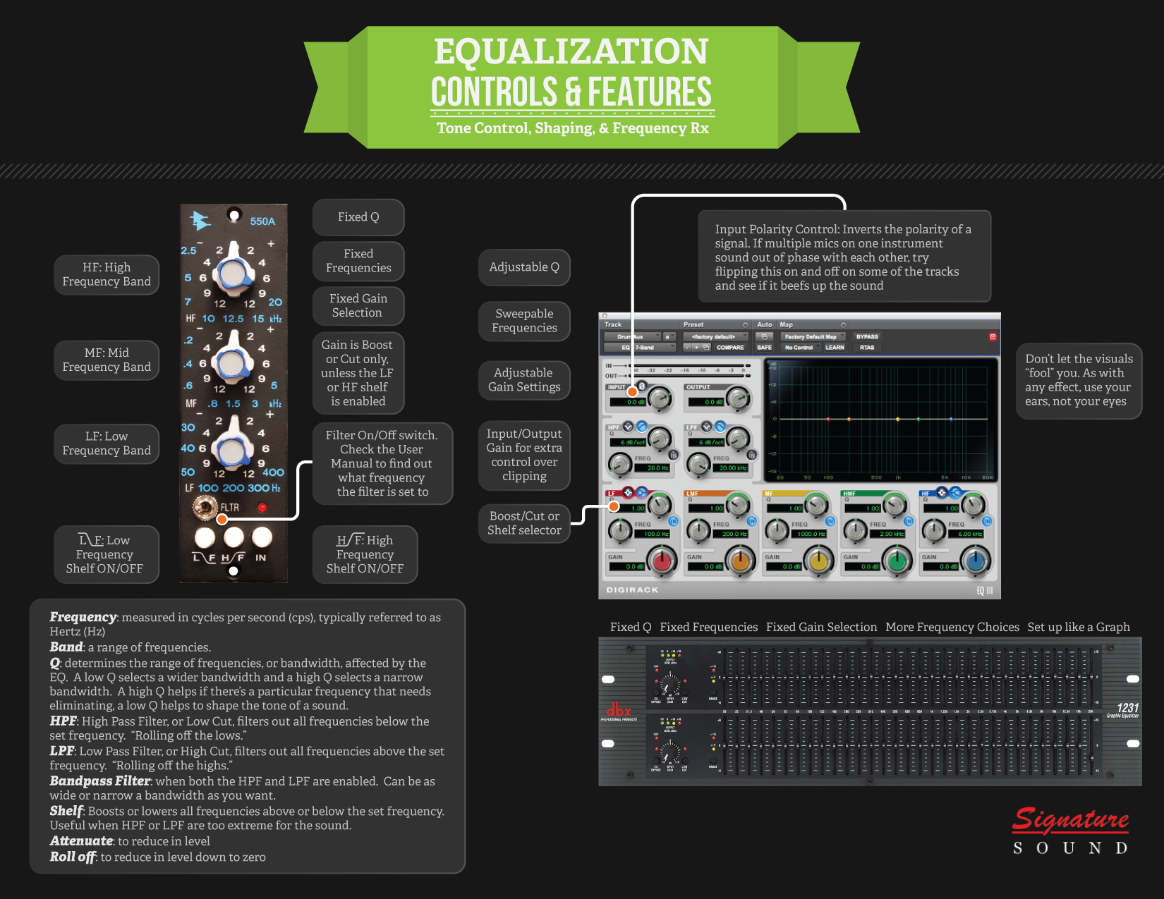 Audio mixing with equalization